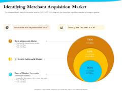 Payment Processor Identifying Merchant Acquisition Market Infographics PDF