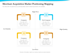 Payment Processor Merchant Acquisition Market Positioning Mapping Introduction PDF