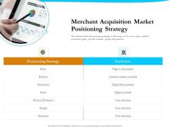 Payment Processor Merchant Acquisition Market Positioning Strategy Infographics PDF