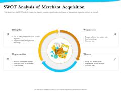 Payment Processor SWOT Analysis Of Merchant Acquisition Designs PDF