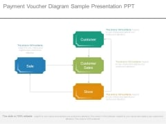 Payment Voucher Diagram Sample Presentation Ppt