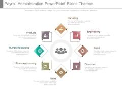 Payroll Administration Powerpoint Slides Themes