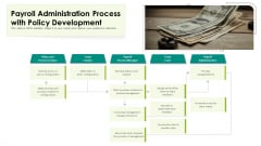 Payroll Administration Process With Policy Development Ppt PowerPoint Presentation Portfolio Designs PDF