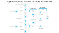 Payroll Functional Process Software Architecture Ppt Summary Inspiration PDF