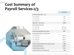 Payroll Outsourcing Service Cost Summary Of Payroll Services Amount Ppt Layouts Gallery PDF