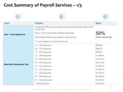 Payroll Outsourcing Service Cost Summary Of Payroll Services Ppt Ideas Brochure PDF