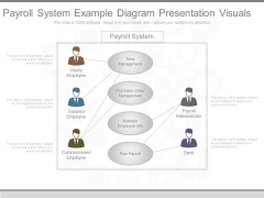 Payroll System Example Diagram Presentation Visuals