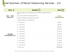 Paysheet Offshoring Company Cost Summary Of Payroll Outsourcing Services Fees Ppt Infographics Graphics Tutorials PDF