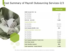 Paysheet Offshoring Company Cost Summary Of Payroll Outsourcing Services Ppt Pictures Example PDF