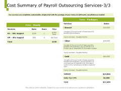 Paysheet Offshoring Company Cost Summary Of Payroll Outsourcing Services Rates Ppt Inspiration Clipart Images PDF