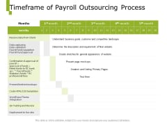 Paysheet Offshoring Company Timeframe Of Payroll Outsourcing Process Ppt File Graphics PDF