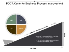 Pdca Cycle For Business Process Improvement Ppt Powerpoint Presentation Slides Pictures
