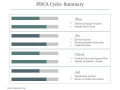 Pdca Cycle Summary Ppt PowerPoint Presentation Show