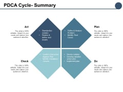 Pdca Cycle Summary Ppt PowerPoint Presentation Slides Grid