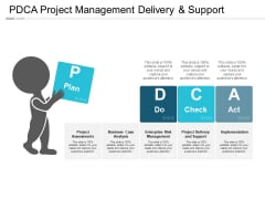 Pdca Project Management Delivery And Support Ppt PowerPoint Presentation Inspiration Slide