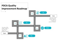 Pdca Quality Improvement Roadmap Ppt PowerPoint Presentation File Aids