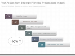 Peer Assessment Strategic Planning Presentation Images