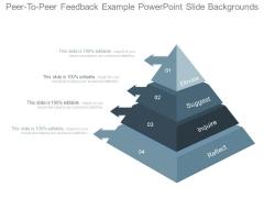 Peer To Peer Feedback Example Powerpoint Slide Backgrounds