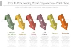 Peer To Peer Lending Works Diagram Powerpoint Show