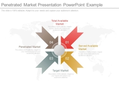 Penetrated Market Presentation Powerpoint Example