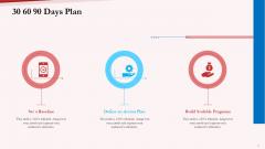 Pension Plan 30 60 90 Days Plan Ppt Icon Example PDF