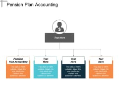 Pension Plan Accounting Ppt PowerPoint Presentation Slides Shapes Cpb