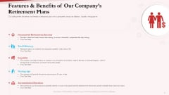 Pension Plan Features And Benefits Of Our Companys Retirement Plans Ppt File Introduction PDF