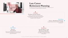 Pension Plan Late Career Retirement Planning Ppt Layouts Ideas PDF