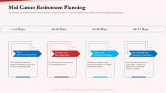 Pension Plan Mid Career Retirement Planning Ppt Summary Layouts PDF