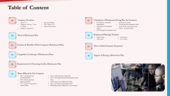 Pension Plan Table Of Content Ppt Model Show PDF