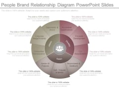 People Brand Relationship Diagram Powerpoint Slides