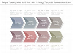People Development With Business Strategy Template Presentation Ideas