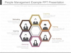 People Management Example Ppt Presentation