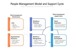 People Management Model And Support Cycle Ppt PowerPoint Presentation Ideas Example Introduction PDF