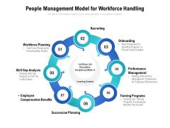 People Management Model For Workforce Handling Ppt PowerPoint Presentation Show Slide PDF