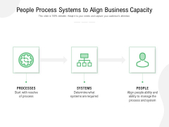 People Process Systems To Align Business Capacity Ppt PowerPoint Presentation Layouts Good PDF