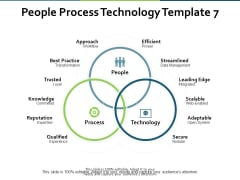 People Process Technology Approach Ppt PowerPoint Presentation Layouts Pictures