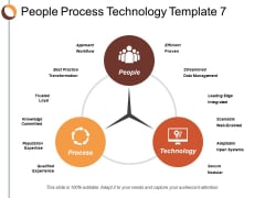 People Process Technology Approach Workflow Ppt Powerpoint Presentation Infographic Template Themes