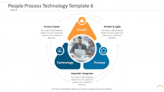 People Process Technology Expert Individuals Process Technical Ppt File Graphics Download PDF