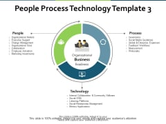 People Process Technology Management Ppt PowerPoint Presentation Inspiration Graphics