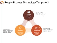 People Process Technology People Process Ppt Powerpoint Presentation Model Slideshow