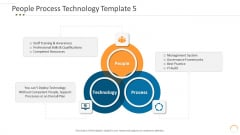 People Process Technology Professional Individuals Process Technical Ppt Professional Styles PDF