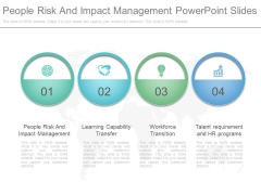 People Risk And Impact Management Powerpoint Slides