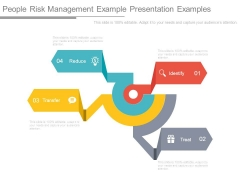 People Risk Management Example Presentation Examples