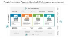 People Succession Planning Model With Performance Management Ppt PowerPoint Presentation Gallery Ideas PDF