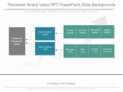 Perceived Brand Value Ppt Powerpoint Slide Backgrounds