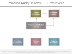 Perceived Quality Template Ppt Presentation