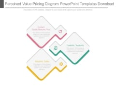 Perceived Value Pricing Diagram Powerpoint Templates Download