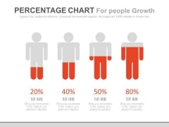 Percentage Chart For Personal Growth Powerpoint Slides