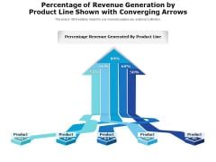 Percentage Of Revenue Generation By Product Line Shown With Converging Arrows Ppt PowerPoint Presentation Icon Slides PDF